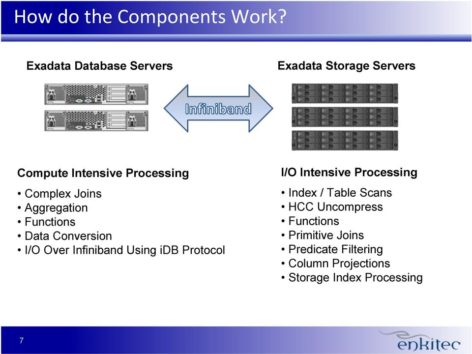 Joins Aggregation Functions Data Conversion I/O Over Infiniband Using idb Protocol I/O