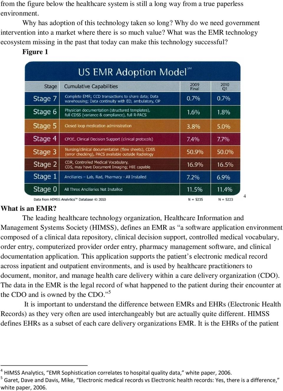 Figure 1 What is an EMR?