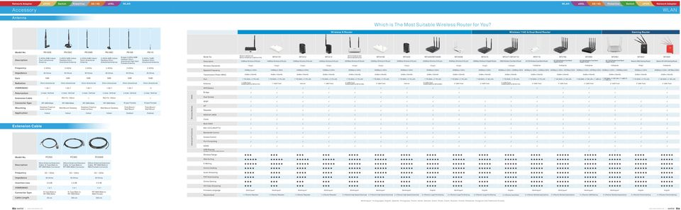 4GHz 9dBi Indoor Omni-directional Antenna 2.4GHz 2.4GHz 9dBi Indoor Desktop Omnidirectional Antenna 2.4GHz N type 2.4GHz 9dBi Outdoor Omnidirectional High Gain Female Antenna 2.