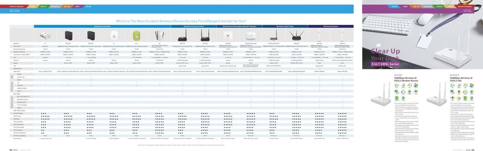 A1 WF2216 WF16 E1 E1+ E2 WF2210 WF2220 WF2222 WF2520WF2520P WF2501WF2501P WF2533 WF2322 WF2375 Description Wireless Standards Speed & Frequency Transmission Power (MAX.