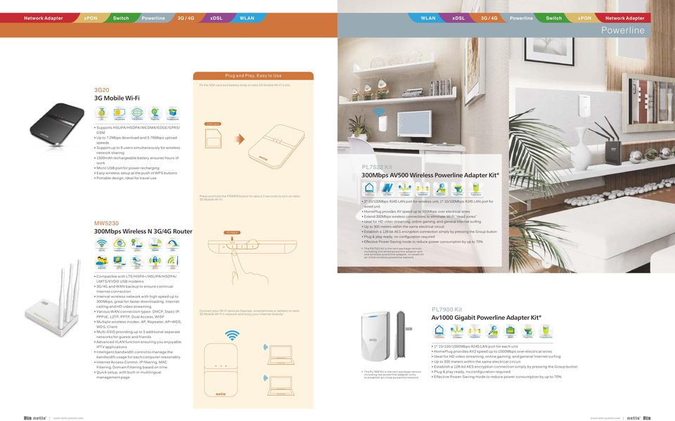 76Mbps upload speeds Support up to 8 users simultaneously for wireless network sharing 1500mAh rechargeable battery ensures hours of work Micro USB port for power recharging Easy wireless setup at