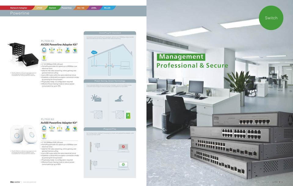 video streaming, online gaming, and * The PL7200 Kit is the twin package version including two powerline adapter units, to establish an initial powerline network.
