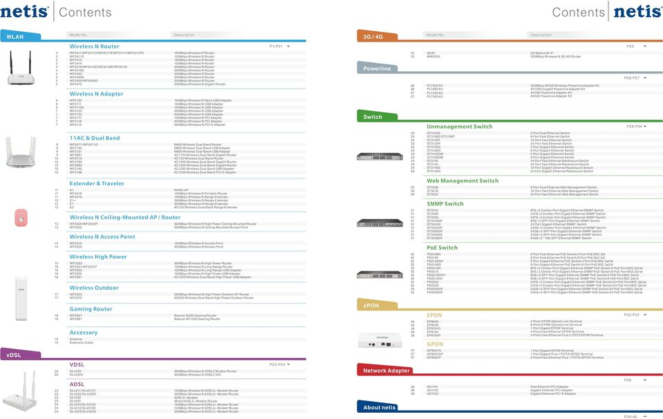 Wireless N Adapter WF2120 WF2111 WF2119S WF2123 WF2122 WF2117 WF2118 WF2113 11AC & WF71WF71D WF2150 WF2151 WF2891 WF2710 WF2780 WF2880 WF2190 WF2166 150Mbps Wireless N Router 150Mbps Wireless N
