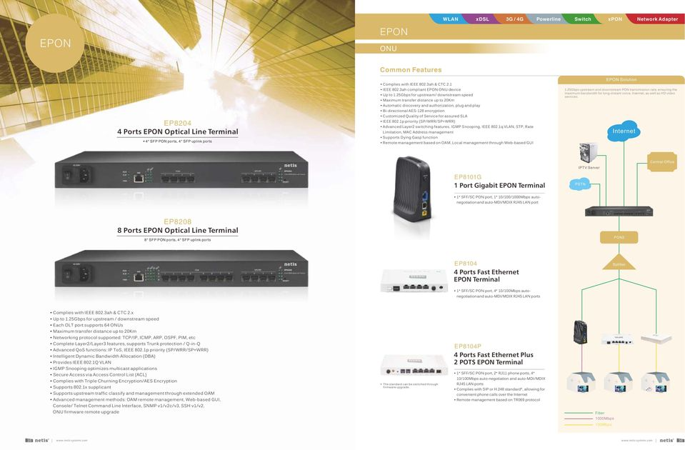 assured SLA IEEE 802.1p priority (SPWRRSP+WRR) Advanced Layer2 switching features, IGMP Snooping, IEEE 802.