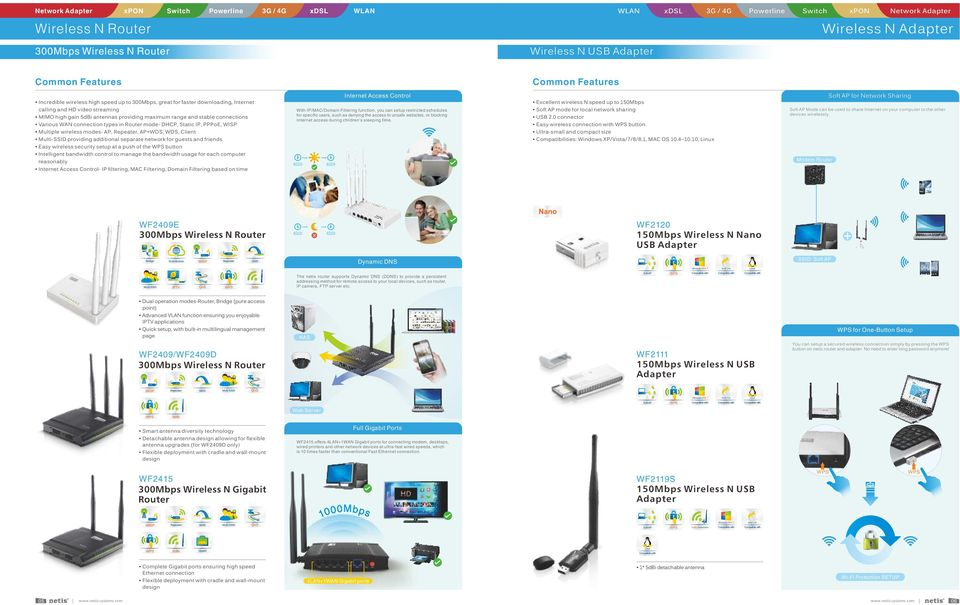 Router mode- DHCP, Static IP, PPPoE, With IPMACDomain Filtering function, you can setup restricted schedules for specific users, such as denying the access to unsafe websites, or blocking Internet