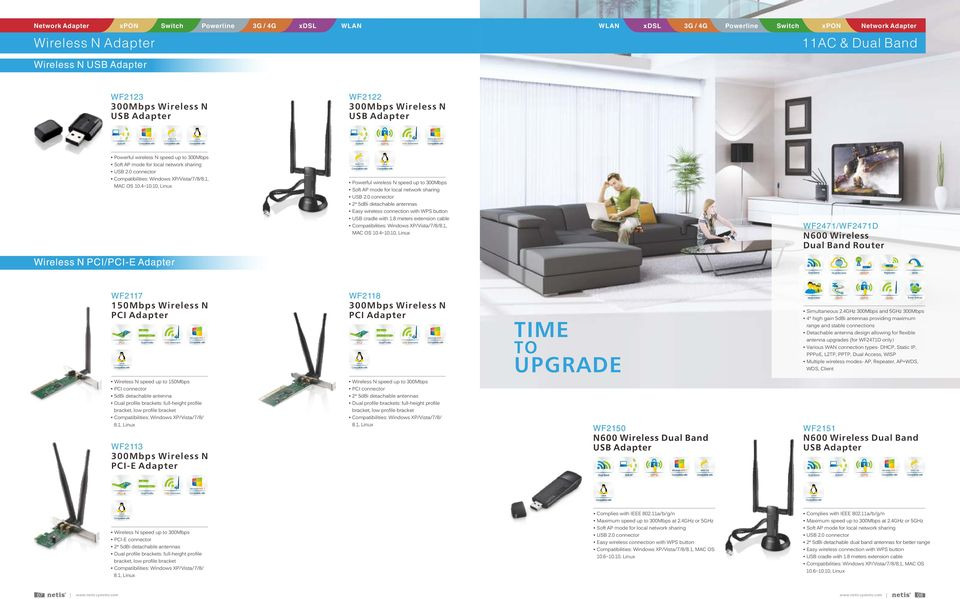 0 connector 2* detachable antennas Easy wireless connection with button USB cradle with 1.8 meters extension cable Compatibilities: Windows XPVista788.1, 10.4~10.