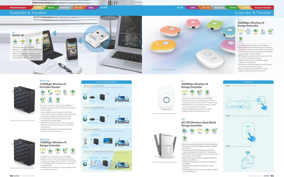 Windows XPVista788.