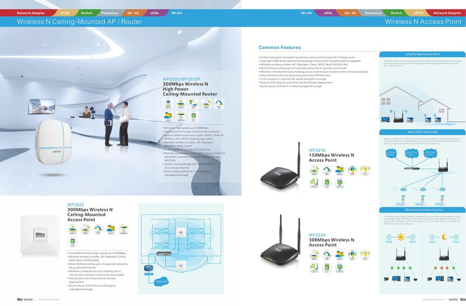 and friends Wireless schedule function helping you to control your wireless online time reasonably Easy wireless security setup at a push of the button Turbo button to improve the signal strength in