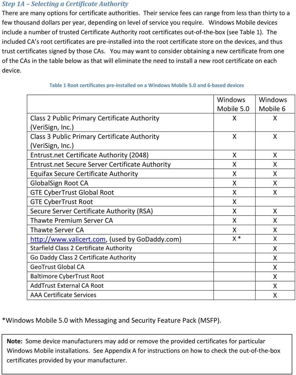 Windows Mobile devices include a number of trusted Certificate Authority root certificates out-of-the-box (see Table 1).