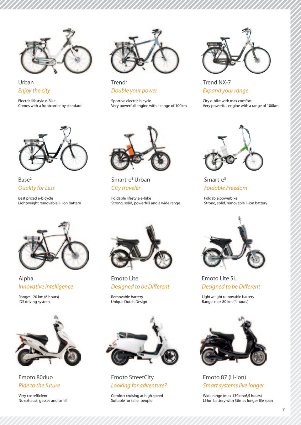Foldable lifestyle e-bike Strong, solid, powerfull and a wide range Smart-e 3 Foldable Freedom Foldable powerbike Strong, solid, removable li-ion battery Alpha Innovative intelligence Range: 120 km