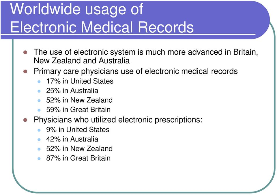 United States 25% in Australia 52% in New Zealand 59% in Great Britain Physicians who utilized