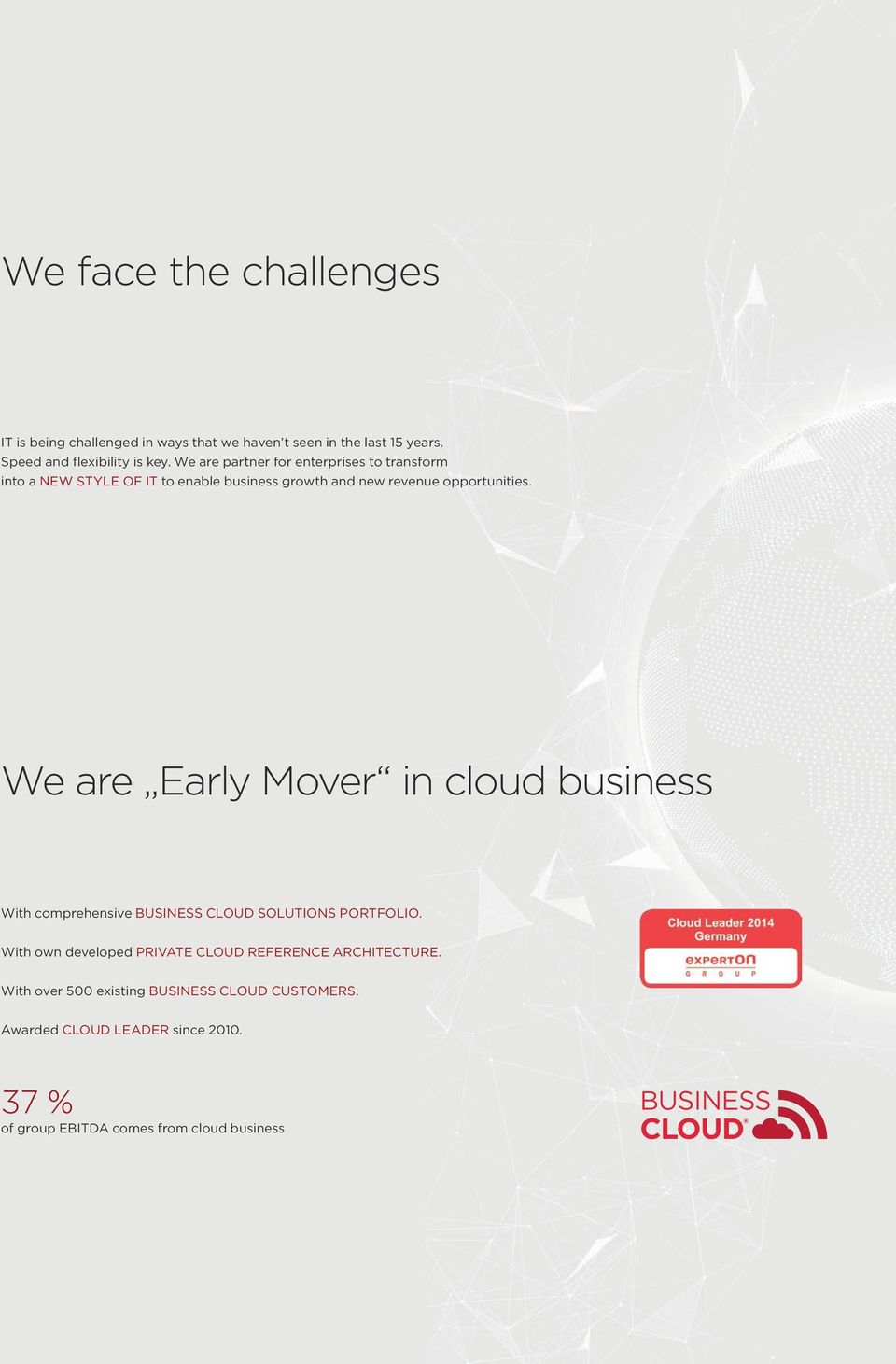 We are Early Mover in cloud business With comprehensive BUSINESS CLOUD SOLUTIONS PORTFOLIO.