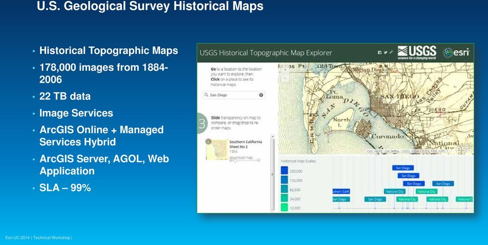 TB data Image Services ArcGIS Online + Managed