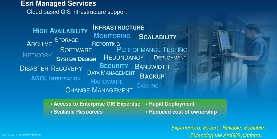 DEPLOYMENT SECURITY DATA MANAGEMENT HARDWARE CHANGE MANAGEMENT BANDWIDTH BACKUP CACHING Access to Enterprise GIS