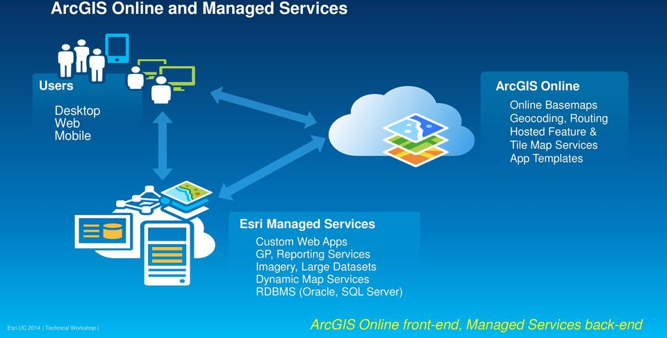Managed Services Custom Web Apps GP, Reporting Services Imagery, Large Datasets