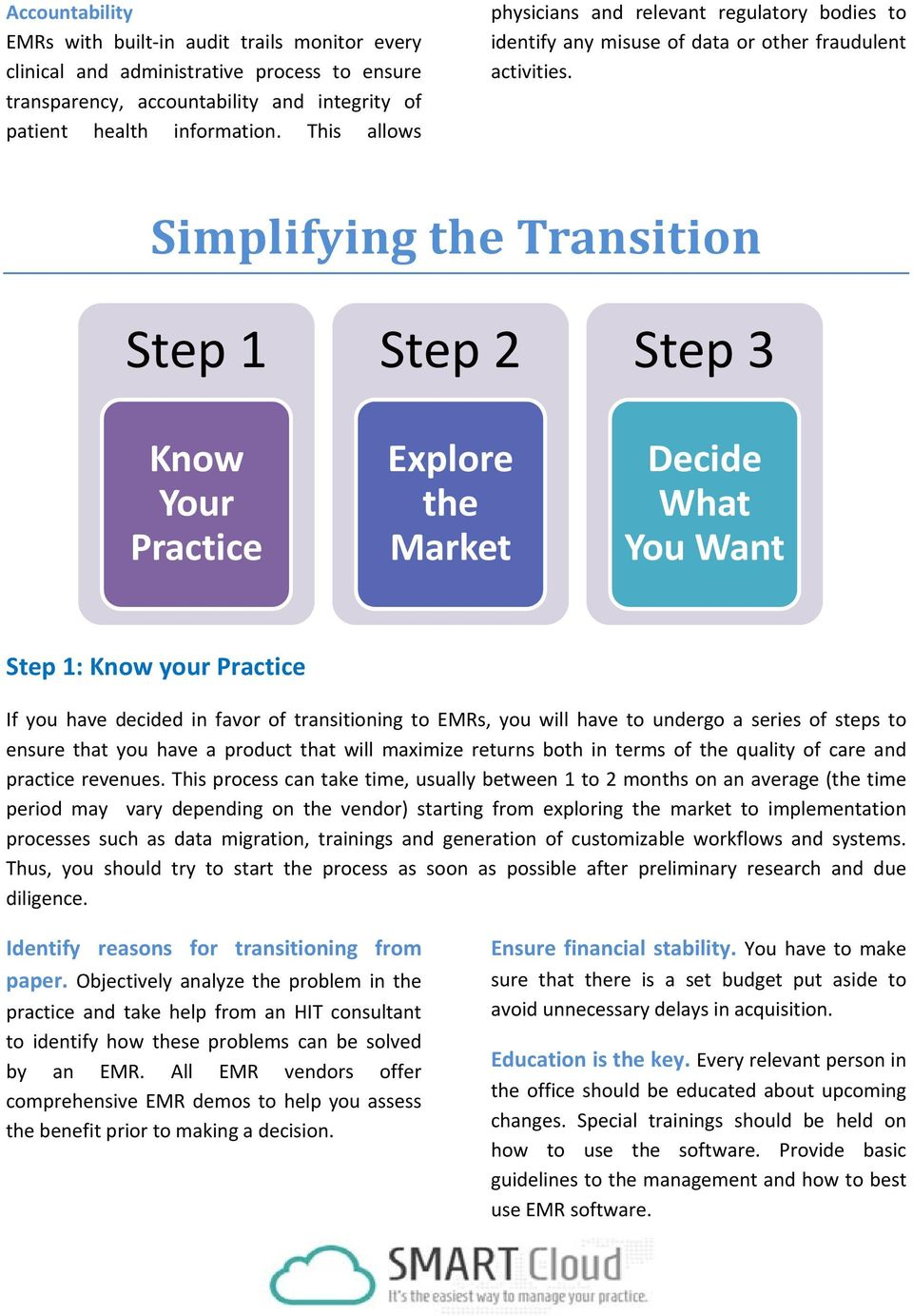 Simplifying the Transition Step 1 Know Your Practice Step 2 Explore the Market Step 3 Decide What You Want Step 1: Know your Practice If you have decided in favor of transitioning to EMRs, you will
