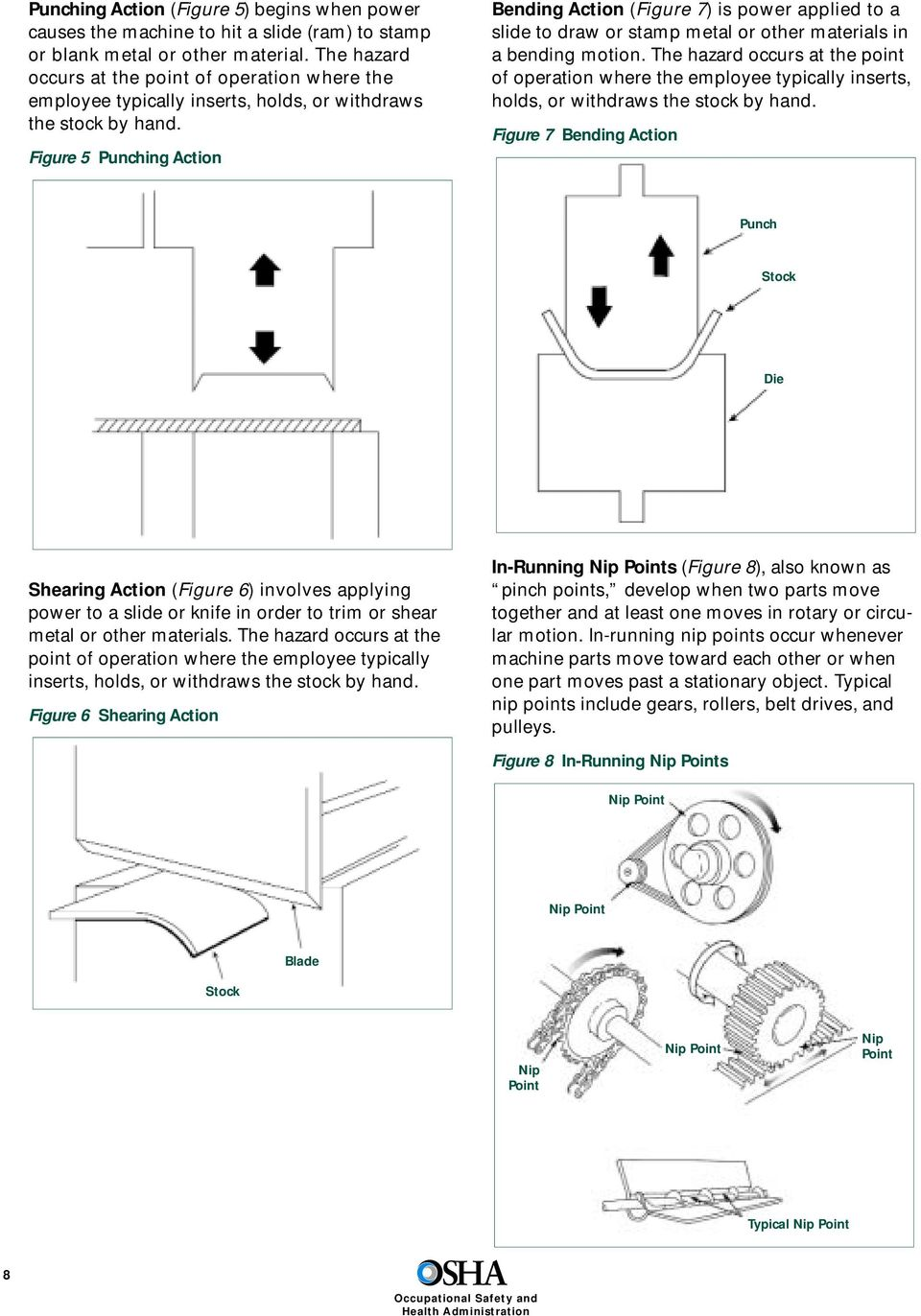 Figure 5 Punching Action Bending Action (Figure 7) is power applied to a slide to draw or stamp metal or other materials in a bending motion.