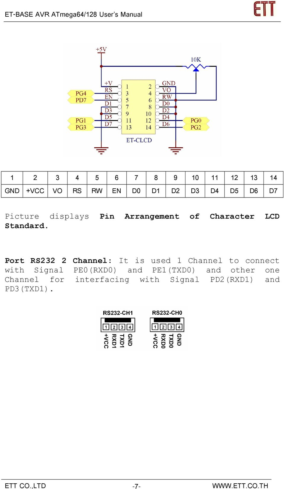 Port RS232 2 Channel: It is used 1 Channel to connect with Signal PE0(RXD0) and