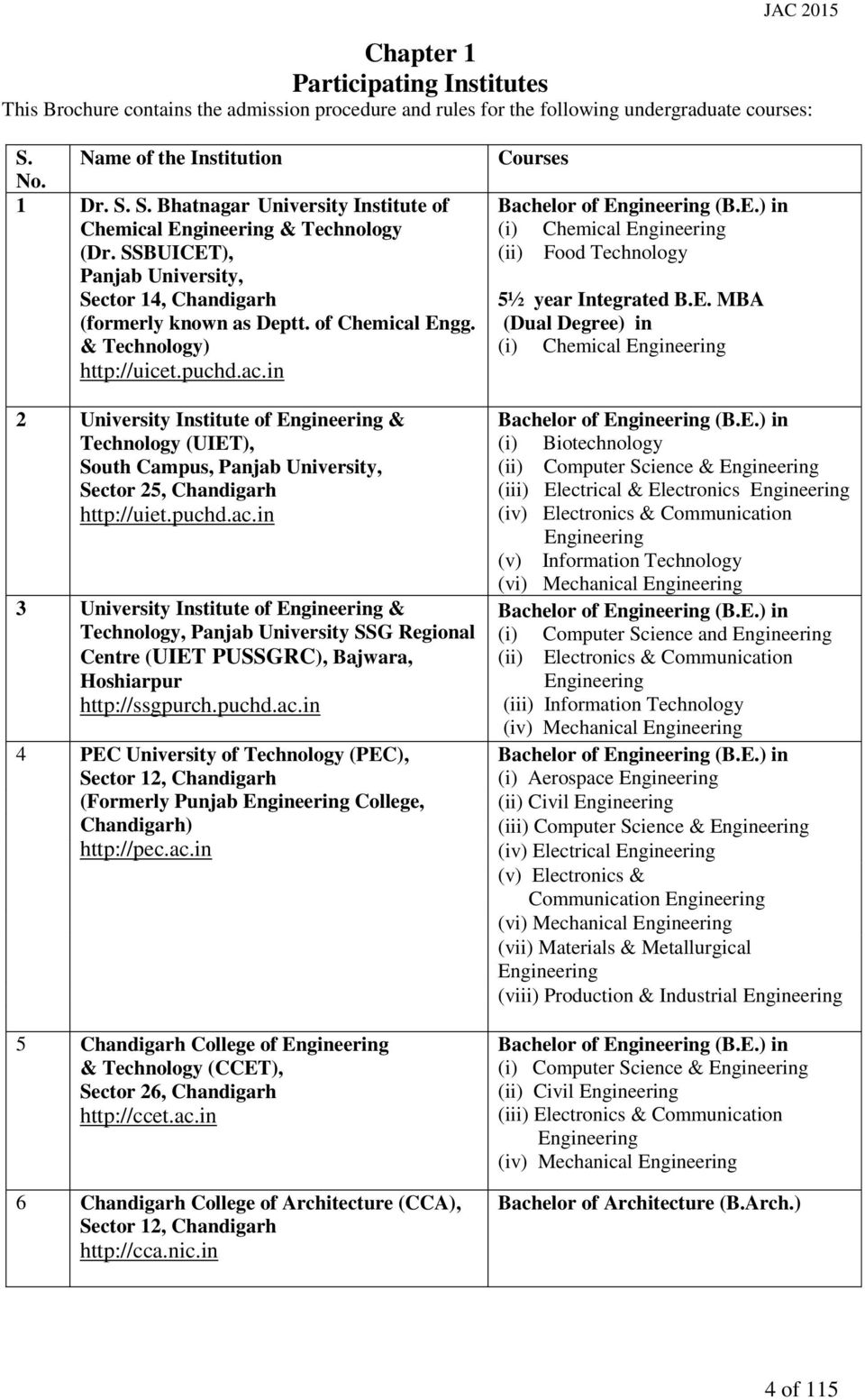 of Chemical Engg. & Technology) http://uicet.puchd.ac.in 2 University Institute of Engineering & Technology (UIET), South Campus, Panjab University, Sector 25, Chandigarh http://uiet.puchd.ac.in 3 University Institute of Engineering & Technology, Panjab University SSG Regional Centre (UIET PUSSGRC), Bajwara, Hoshiarpur http://ssgpurch.