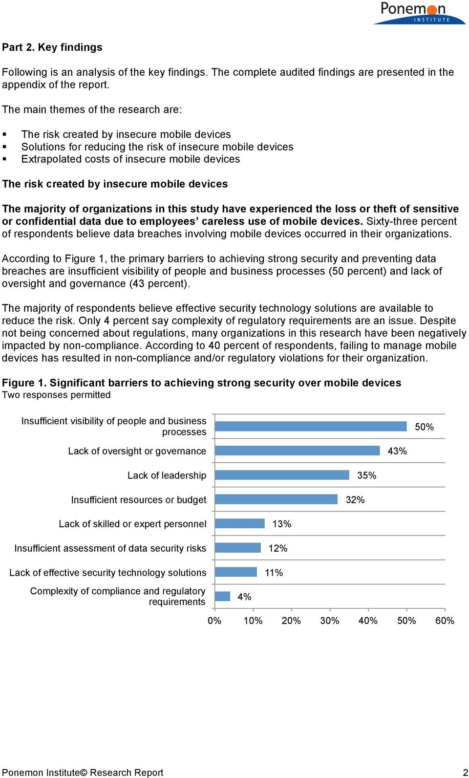 created by insecure mobile devices The majority of organizations in this study have experienced the loss or theft of sensitive or confidential data due to employees careless use of mobile devices.