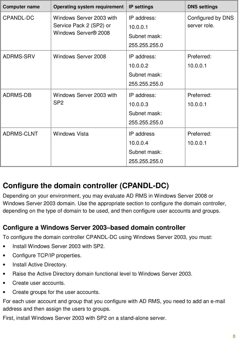 255.255.0 ADRMS-CLNT Windows Vista IP address 10.0.0.4 Subnet mask: 255.255.255.0 Preferred: 10.0.0.1 Configure the domain controller (CPANDL-DC) Depending on your environment, you may evaluate AD RMS in Windows Server 2008 or Windows Server 2003 domain.