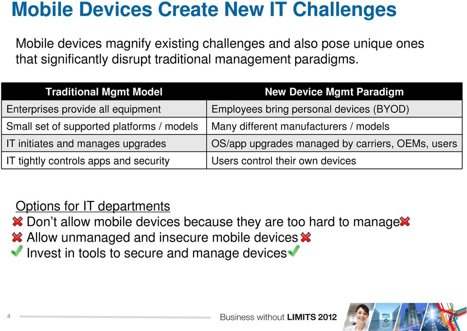 Device Mgmt Paradigm Employees bring personal devices (BYOD) Many different manufacturers / models OS/app upgrades managed by carriers, OEMs, users Users control their own