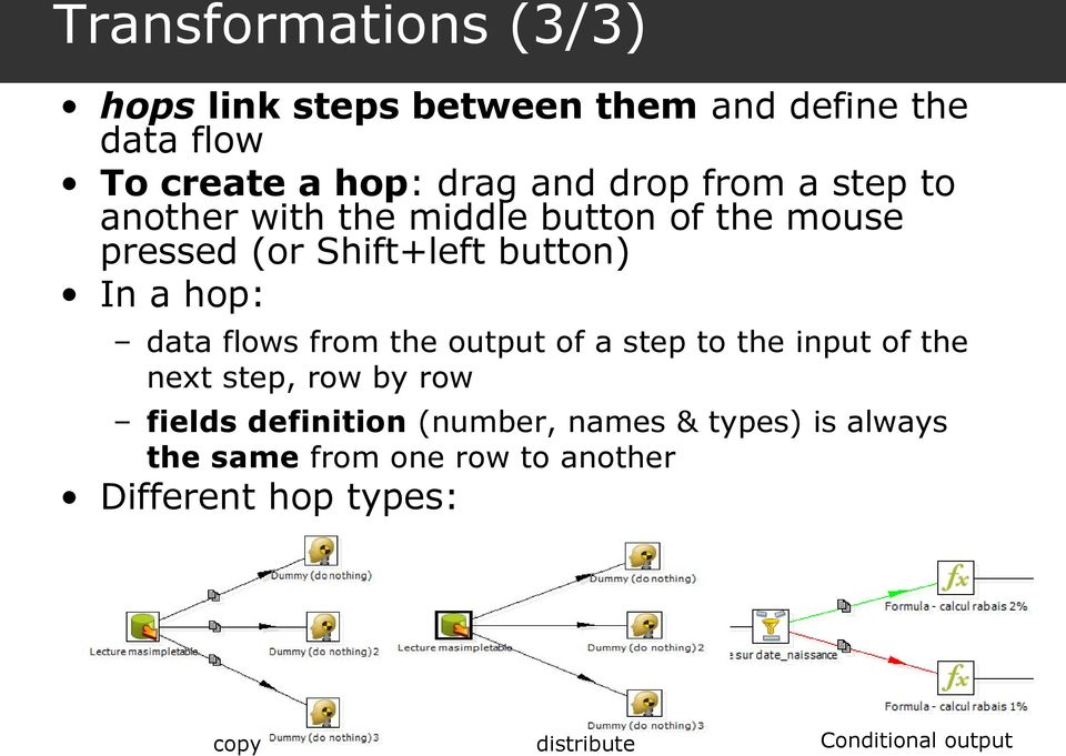 flows from the output of a step to the input of the next step, row by row fields definition (number, names