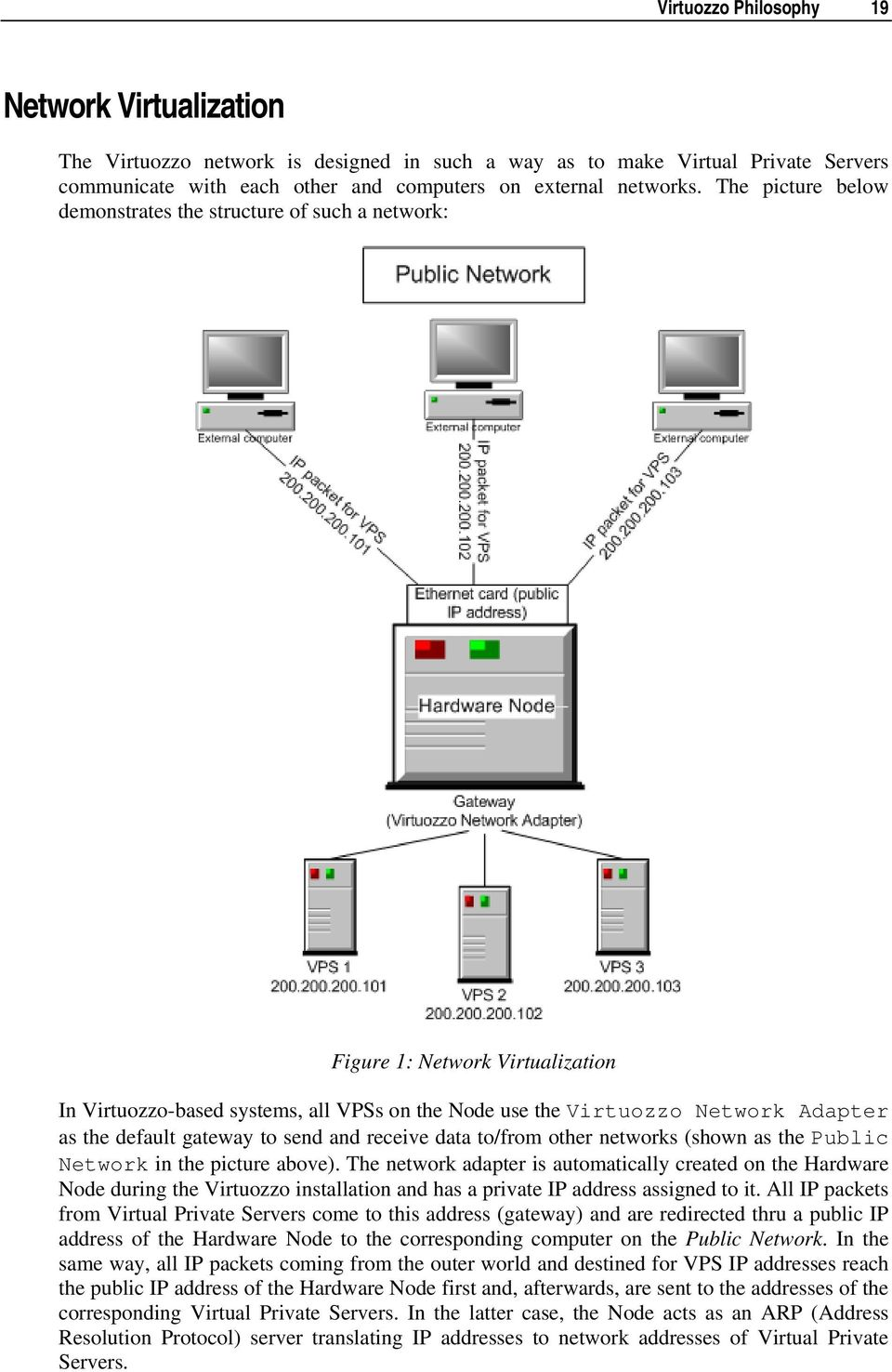 gateway to send and receive data to/from other networks (shown as the Public Network in the picture above).