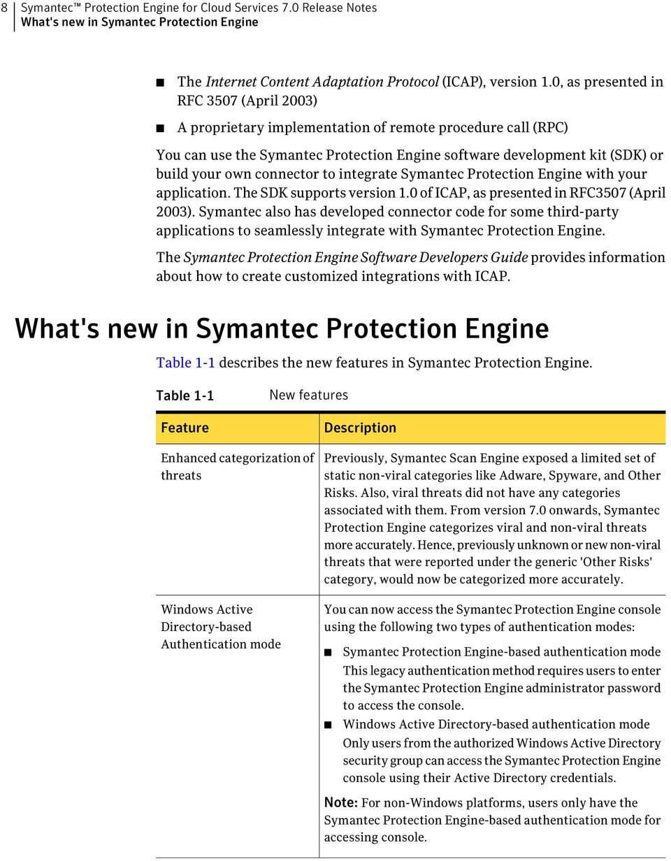 connector to integrate Symantec Protection Engine with your application. The SDK supports version 1.0 of ICAP, as presented in RFC3507 (April 2003).