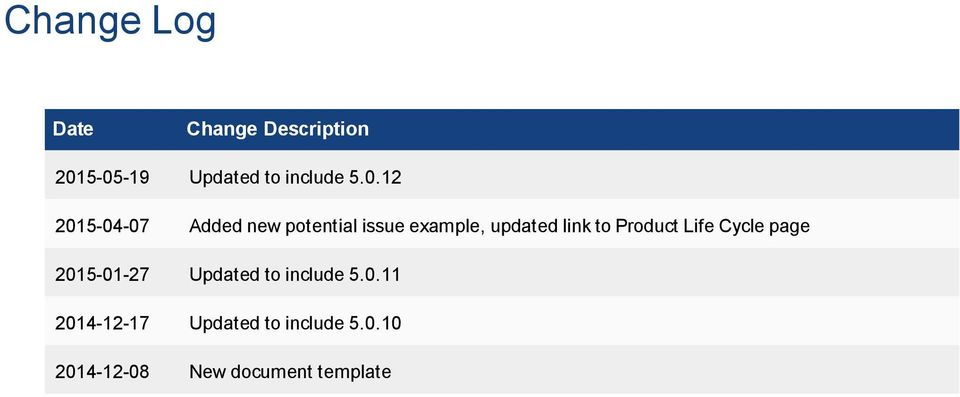 to Product Life Cycle page 2015-01-27 Updated to include 5.0.11 2014-12-17 Updated to include 5.