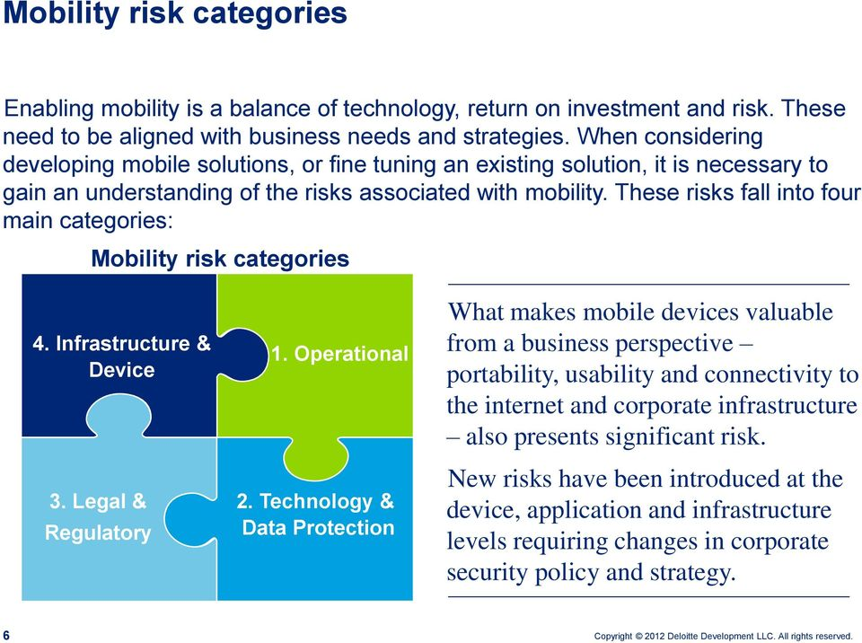 These risks fall into four main categories: Mobility risk categories 4. Infrastructure & Device 3. Legal & Regulatory 1. Operational 2.
