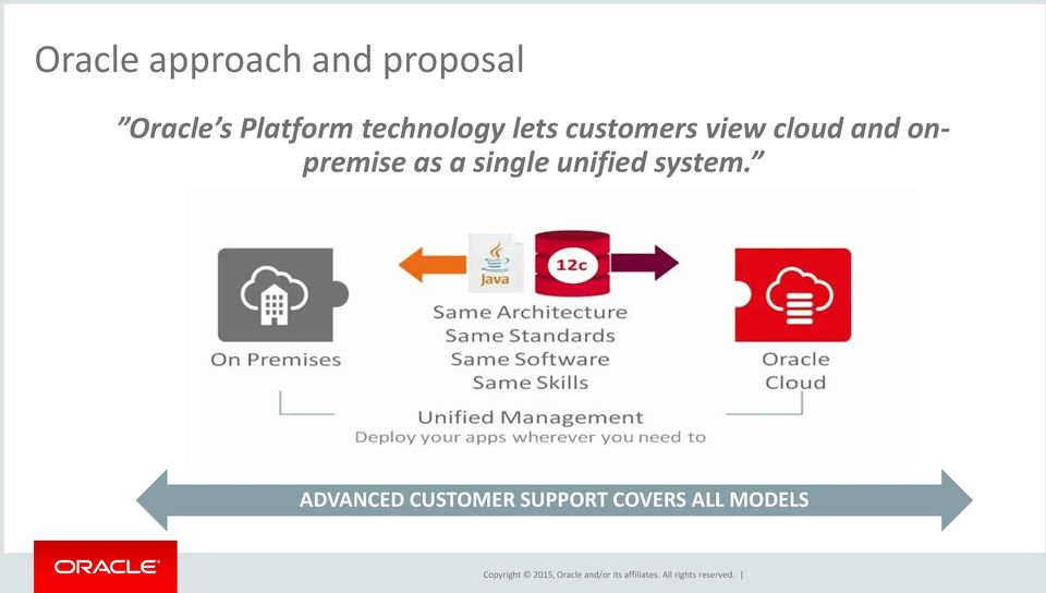 cloud and onpremise as a single unified