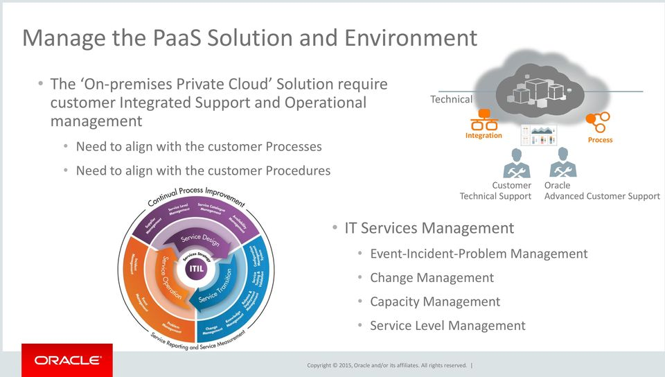 Procedures Technical Integration Customer Technical Support Process Oracle Advanced Customer Support IT