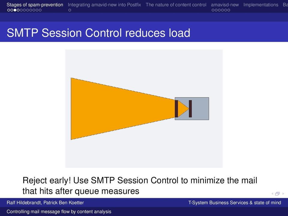 Use SMTP Session Control to