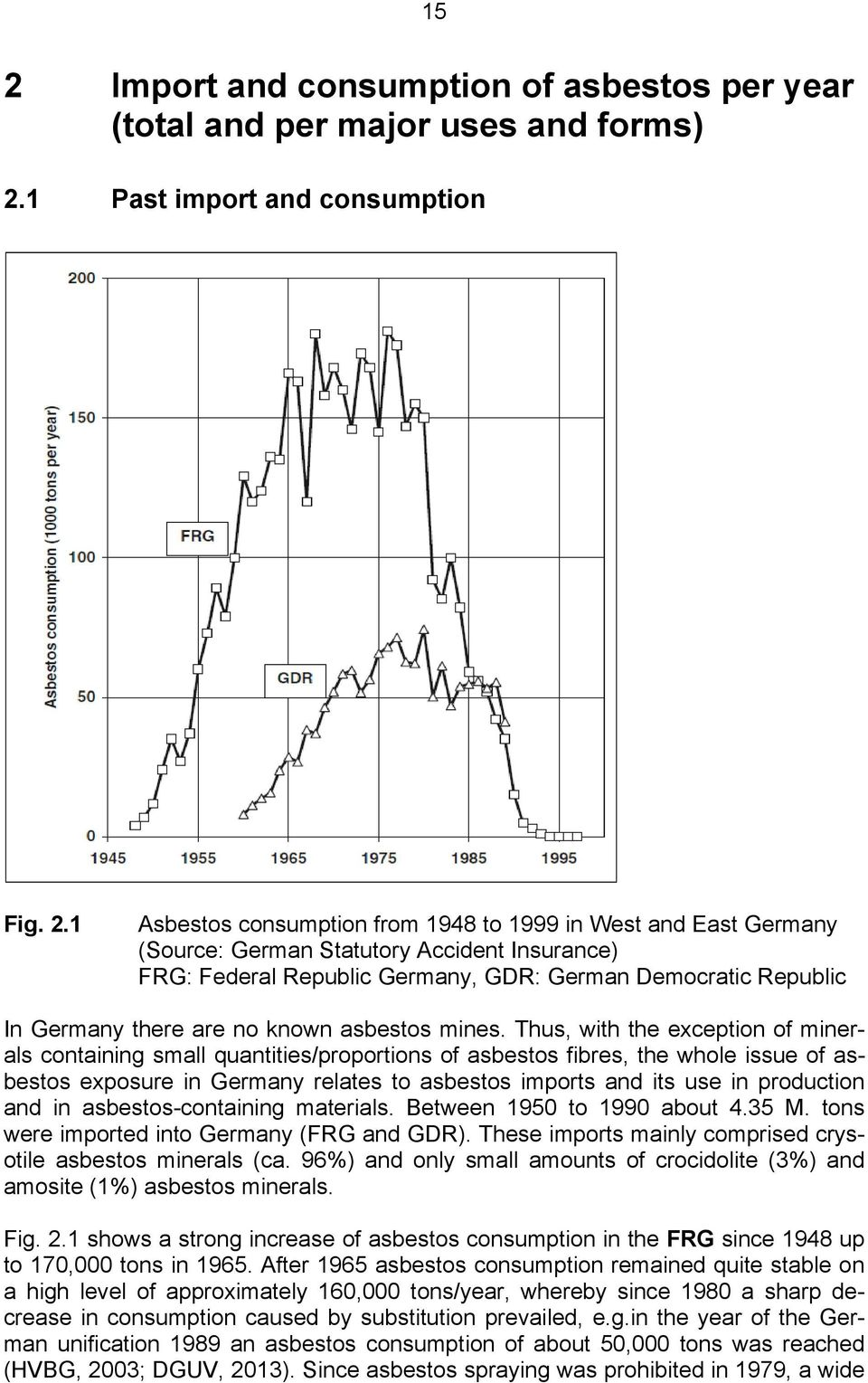 Thus, with the exception of minerals containing small quantities/proportions of asbestos fibres, the whole issue of asbestos exposure in Germany relates to asbestos imports and its use in production