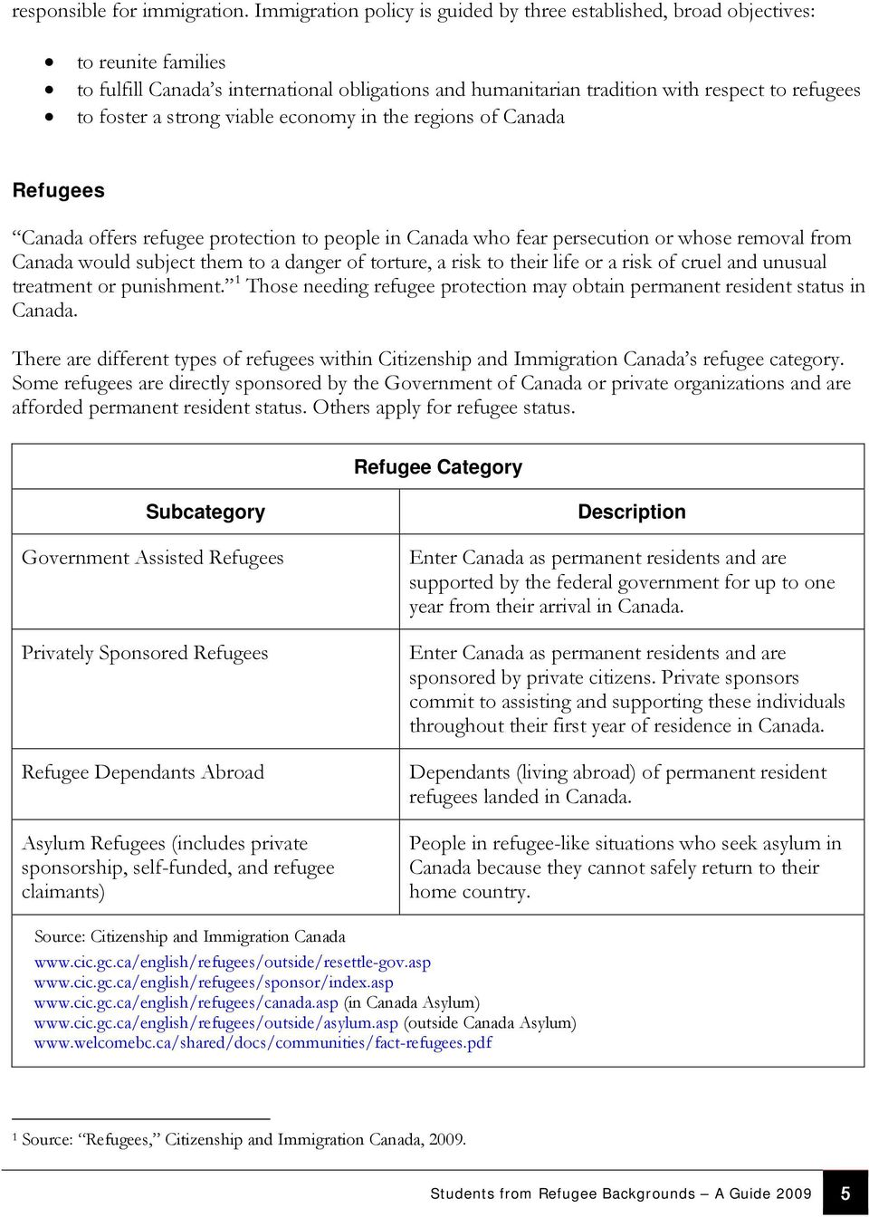 strong viable economy in the regions of Canada Refugees Canada offers refugee protection to people in Canada who fear persecution or whose removal from Canada would subject them to a danger of