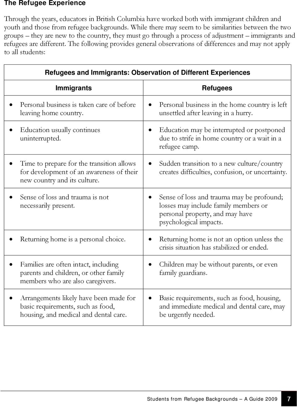 The following provides general observations of differences and may not apply to all students: Refugees and Immigrants: Observation of Different Experiences Immigrants Personal business is taken care
