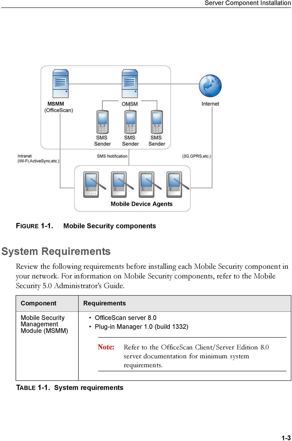 network. For information on Mobile Security components, refer to the Mobile Security 5.0 Administrator s Guide.