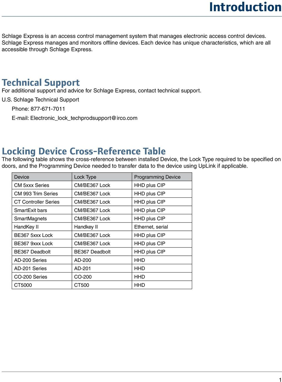com Locking Device Cross-Reference Table The following table shows the cross-reference between installed Device, the Lock Type required to be specified on doors, and the Programming Device needed to