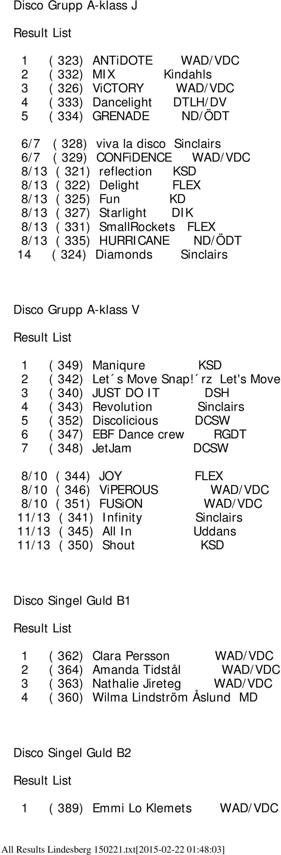 Sinclairs Disco Grupp A-klass V 1 ( 349) Maniqure KSD 2 ( 342) Let s Move Snap!