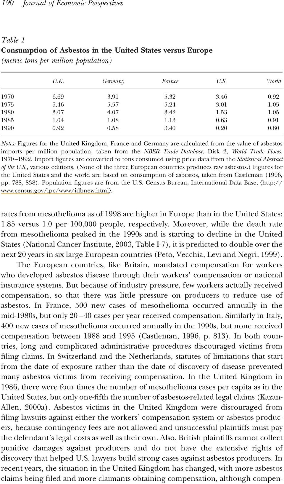 80 Notes: Figures for the United Kingdom, France and Germany are calculated from the value of asbestos imports per million population, taken from the NBER Trade Database, Disk 2, World Trade Flows,