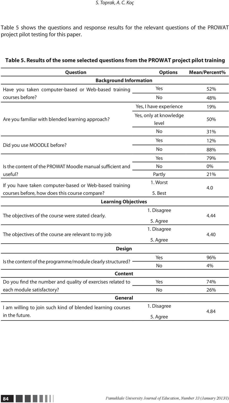 Results of the some selected questions from the PROWAT project pilot training Question Options Mean/Percent% Background Information Have you taken computer-based or Web-based training Yes 52% courses