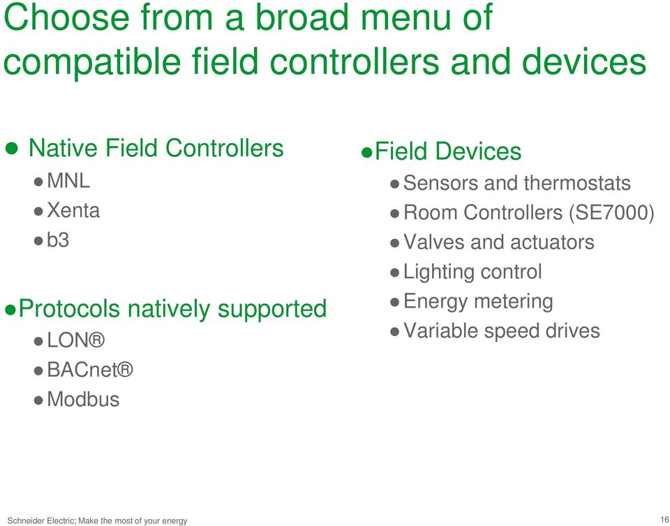 BACnet Modbus Field Devices Sensors and thermostats Room Controllers