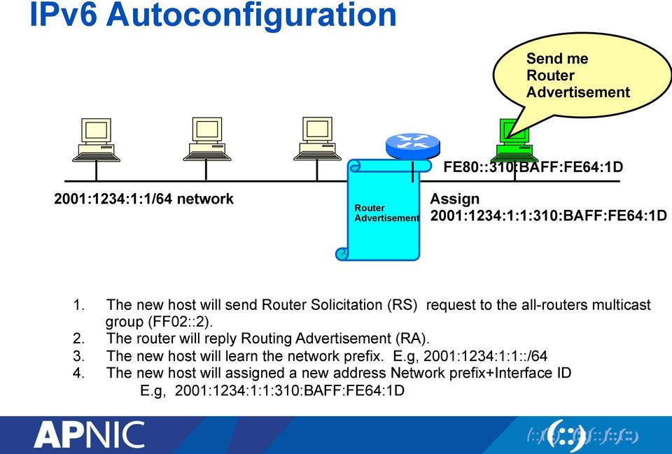The new host will send Router Solicitation (RS) request to the all-routers multicast group (FF02::2). 2.