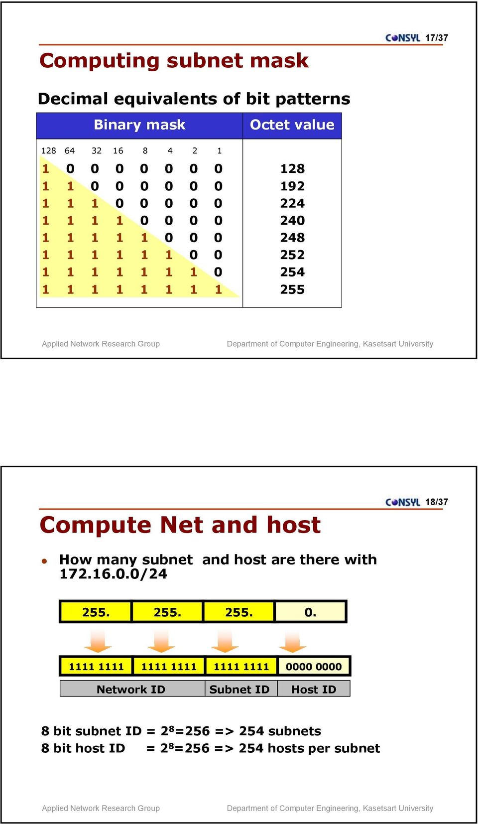 240 248 252 254 255 Compute Net and host 18/37 How many subnet and host are there with 172.16.0.0/24 255. 255. 255. 0.