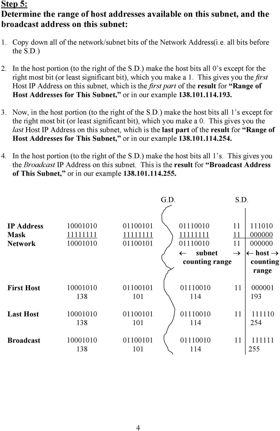 This gives you the first Host IP Address on this subnet, which is the first part of the result for Range of Host Addresses for This, or in our example 138.101.114.193. 3.
