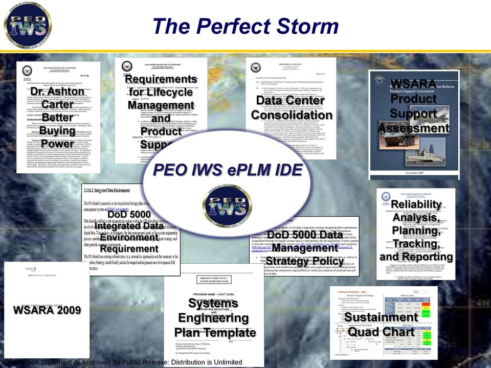 Center Consolidation PEO IWS eplm IDE WSARA Product Support Assessment DoD 5000 Integrated Data