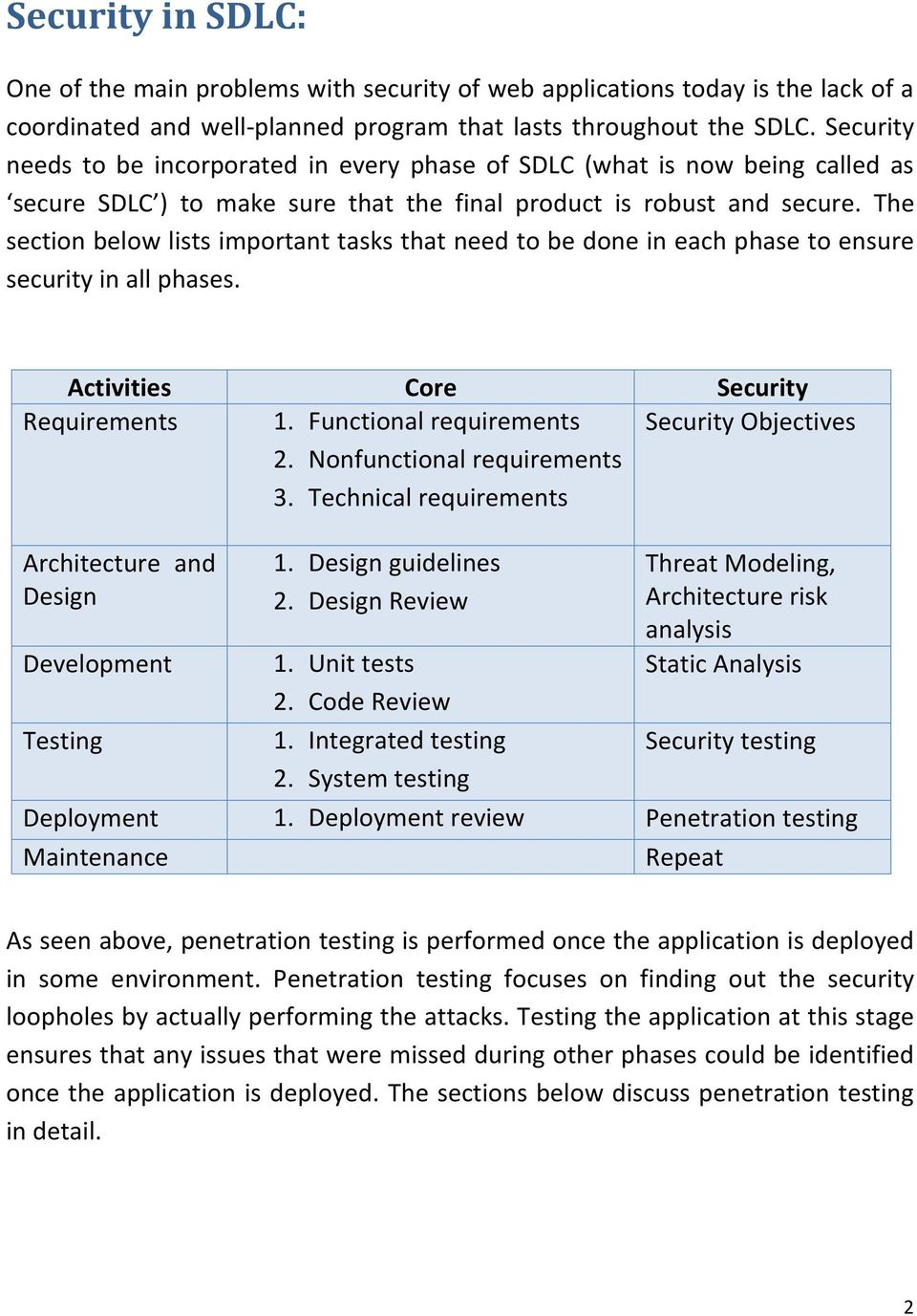The section below lists important tasks that need to be done in each phase to ensure security in all phases. Activities Core Security Requirements 1. Functional requirements 2.