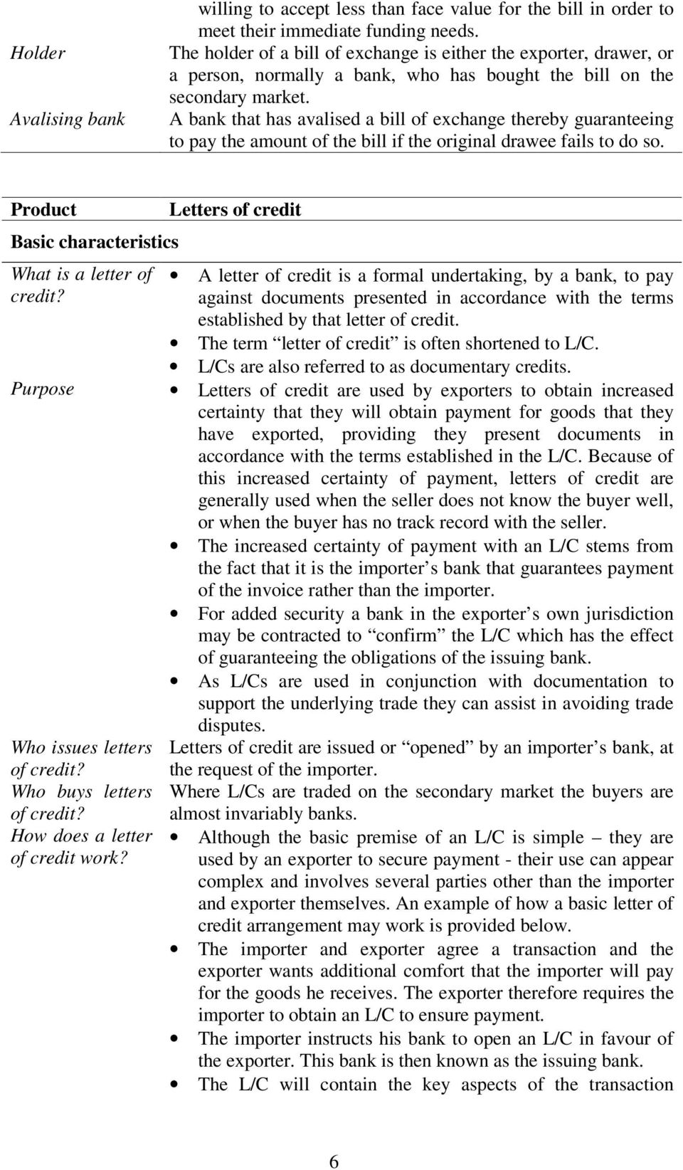 A bank that has avalised a bill of exchange thereby guaranteeing to pay the amount of the bill if the original drawee fails to do so. Product Basic characteristics What is a letter of credit?