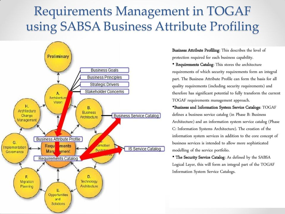 The Business Attribute Profile can form the basis for all quality requirements (including security requirements) and therefore has significant potential to fully transform the current TOGAF